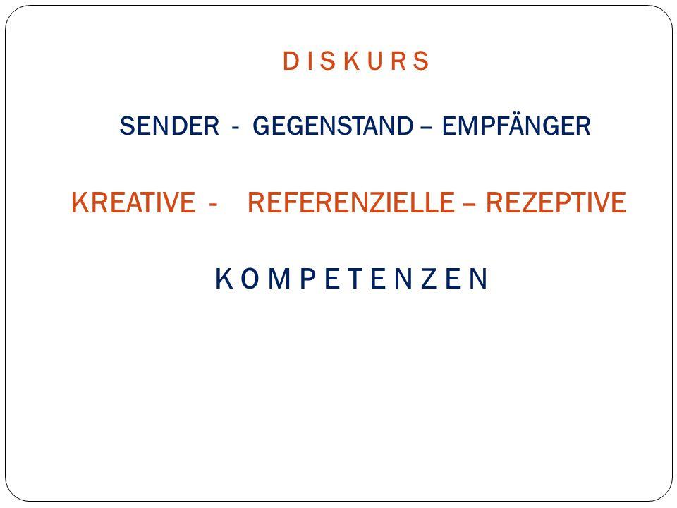 D I S K U R S SENDER - GEGENSTAND – EMPFÄNGER