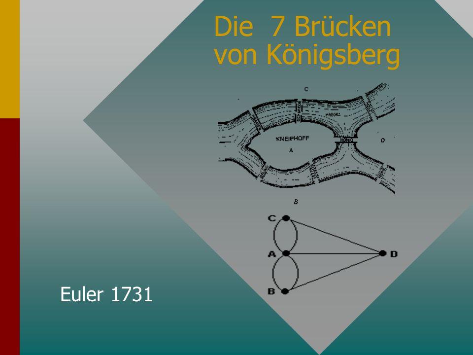 Die 7 Brücken von Königsberg