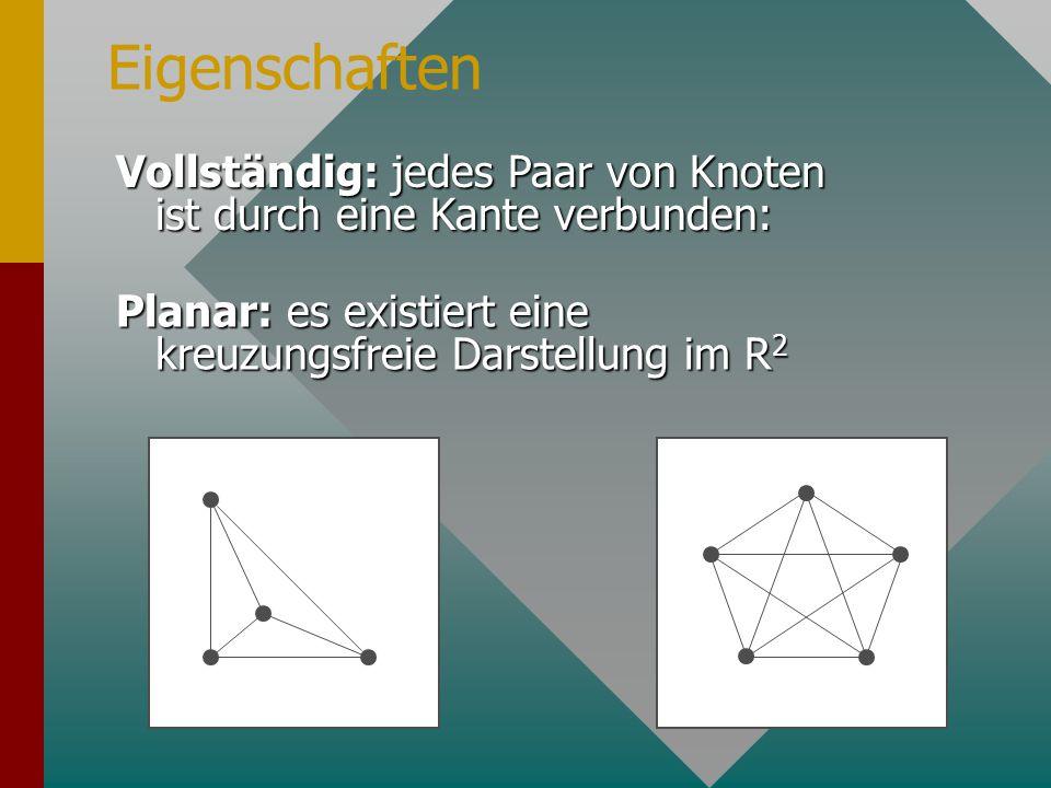 Eigenschaften Vollständig: jedes Paar von Knoten ist durch eine Kante verbunden: Planar: es existiert eine kreuzungsfreie Darstellung im R2.