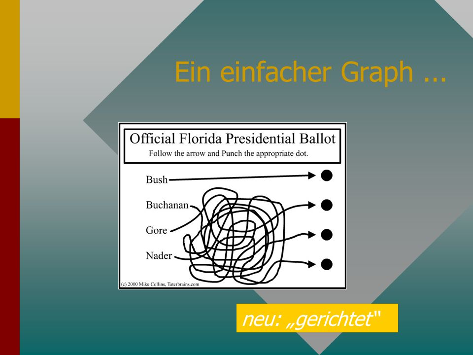 """Ein einfacher Graph ... neu: """"gerichtet"""