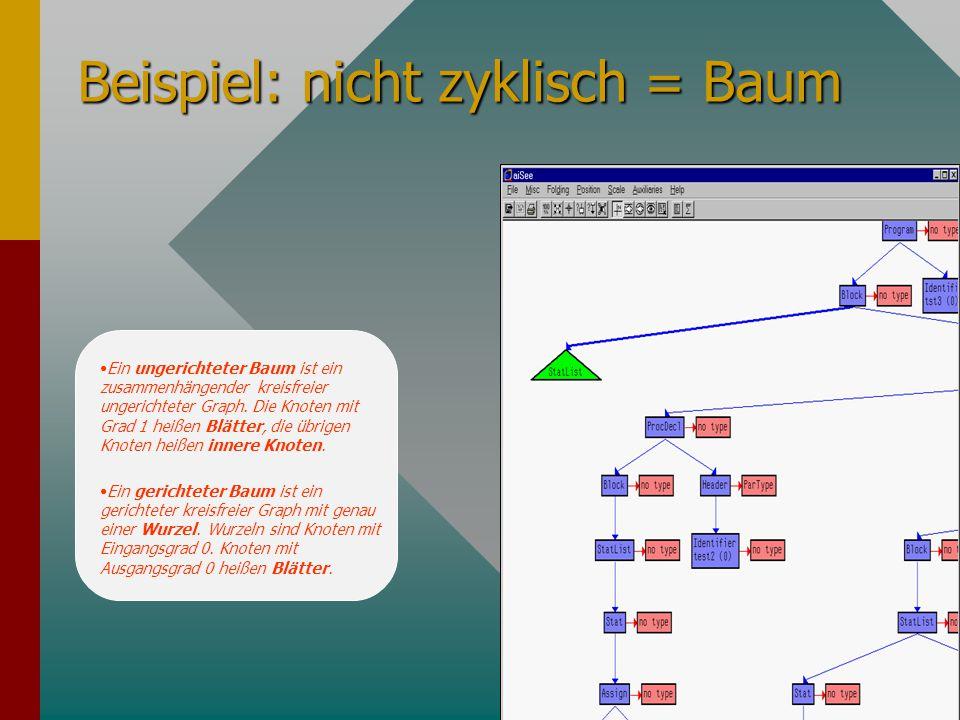 Beispiel: nicht zyklisch = Baum