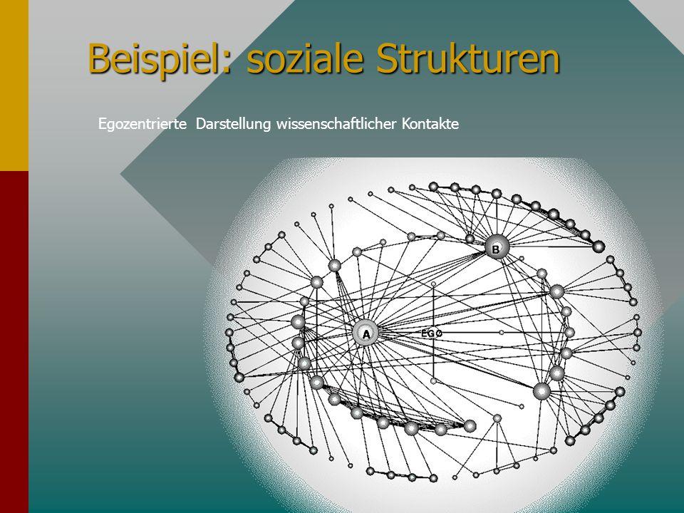 Beispiel: soziale Strukturen