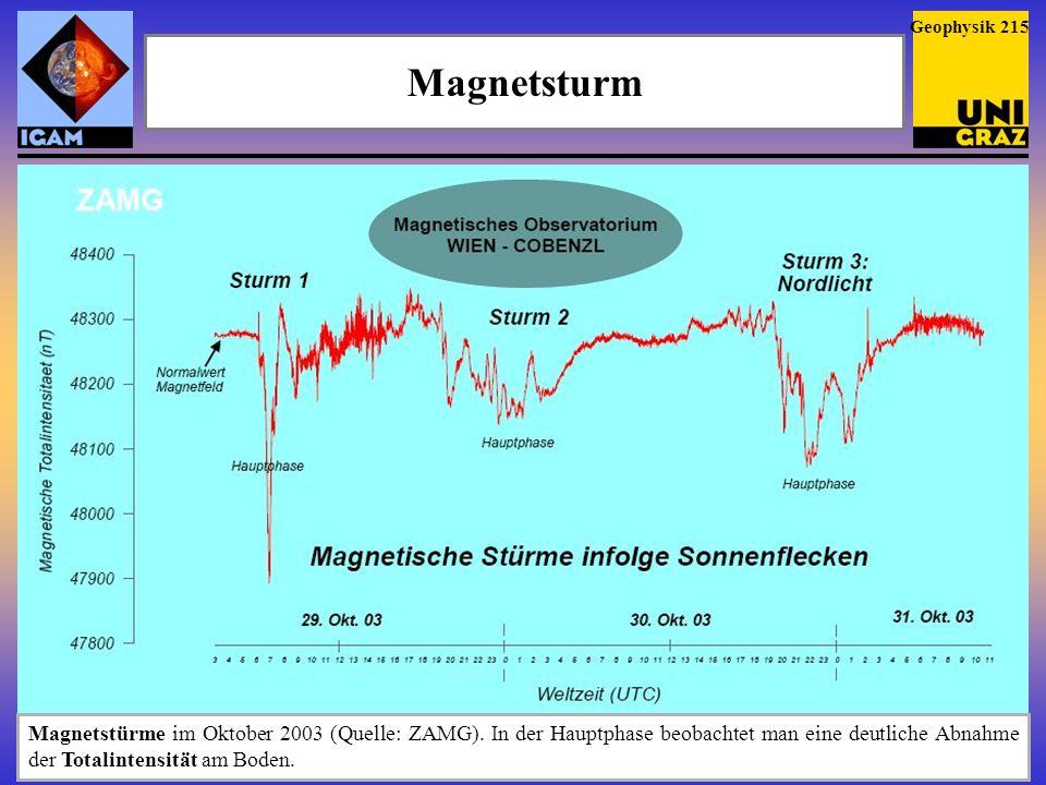 Geophysik 215 Magnetsturm.