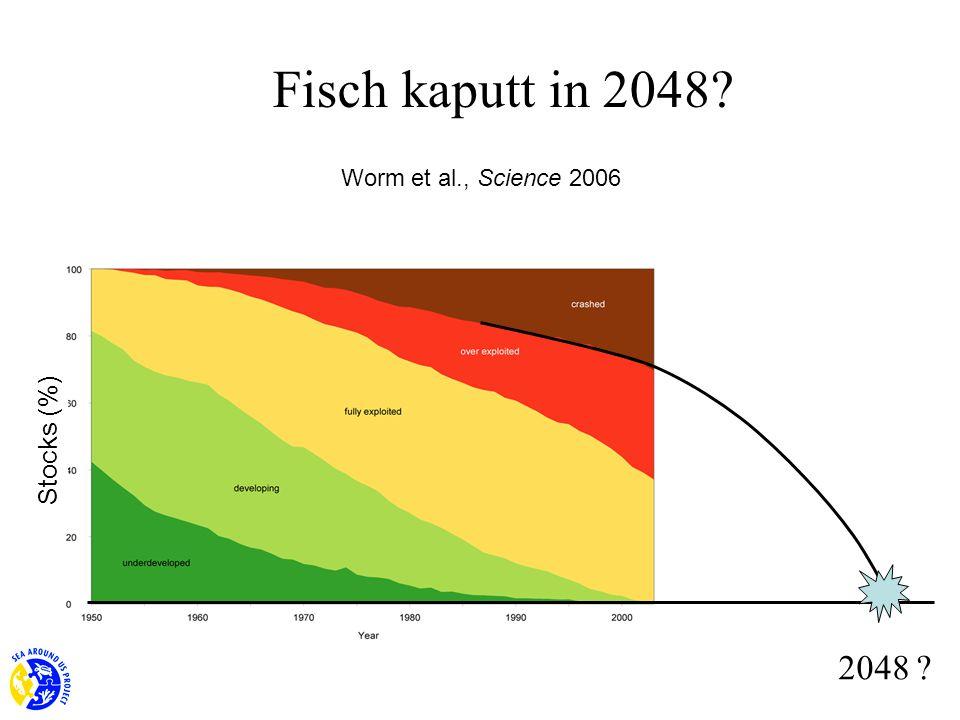 Fisch kaputt in 2048 Worm et al., Science 2006 Stocks (%) 2048