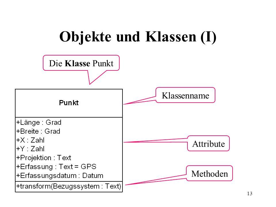 Objekte und Klassen (I)