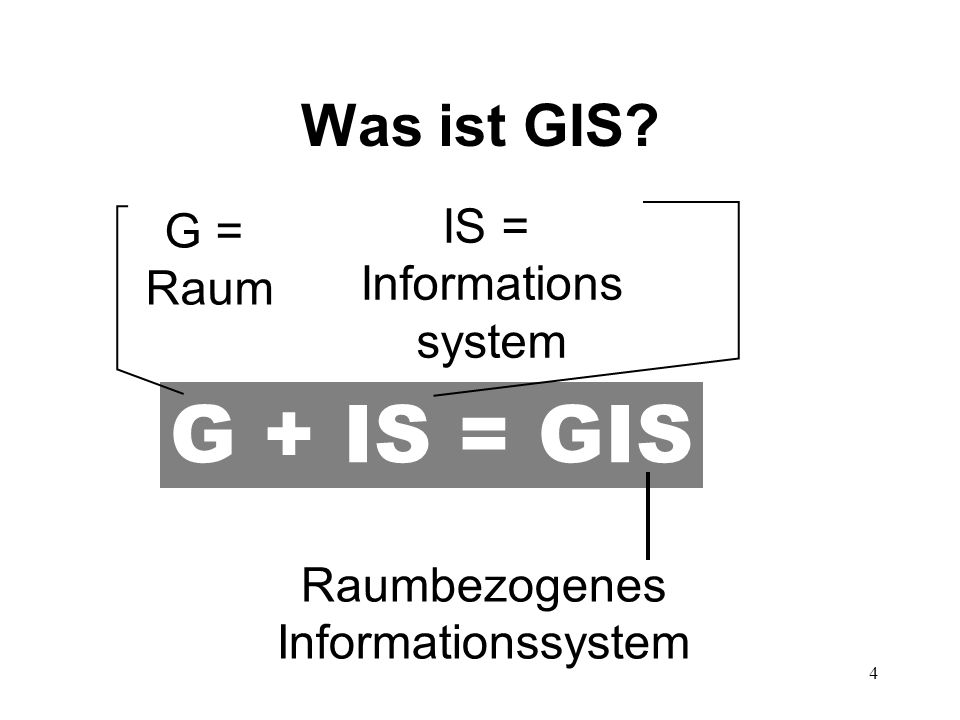 G + IS = GIS Was ist GIS IS = Informations system G = Raum