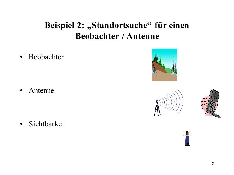"""Beispiel 2: """"Standortsuche für einen Beobachter / Antenne"""