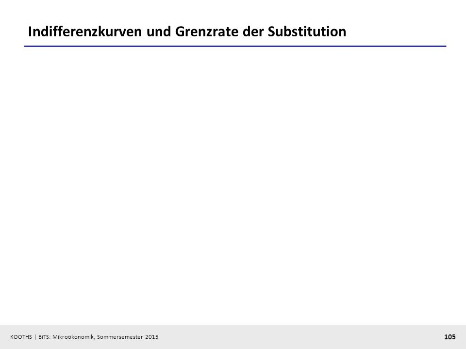 Indifferenzkurven und Grenzrate der Substitution