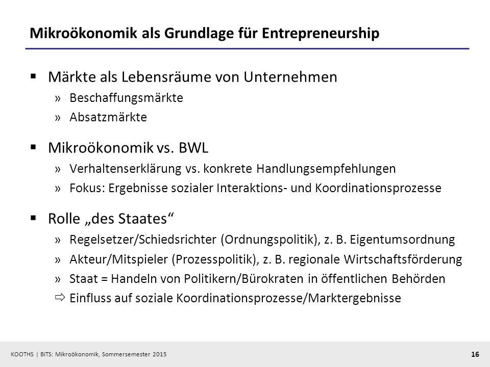 Mikroökonomik als Grundlage für Entrepreneurship