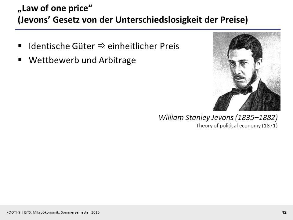 Identische Güter  einheitlicher Preis Wettbewerb und Arbitrage