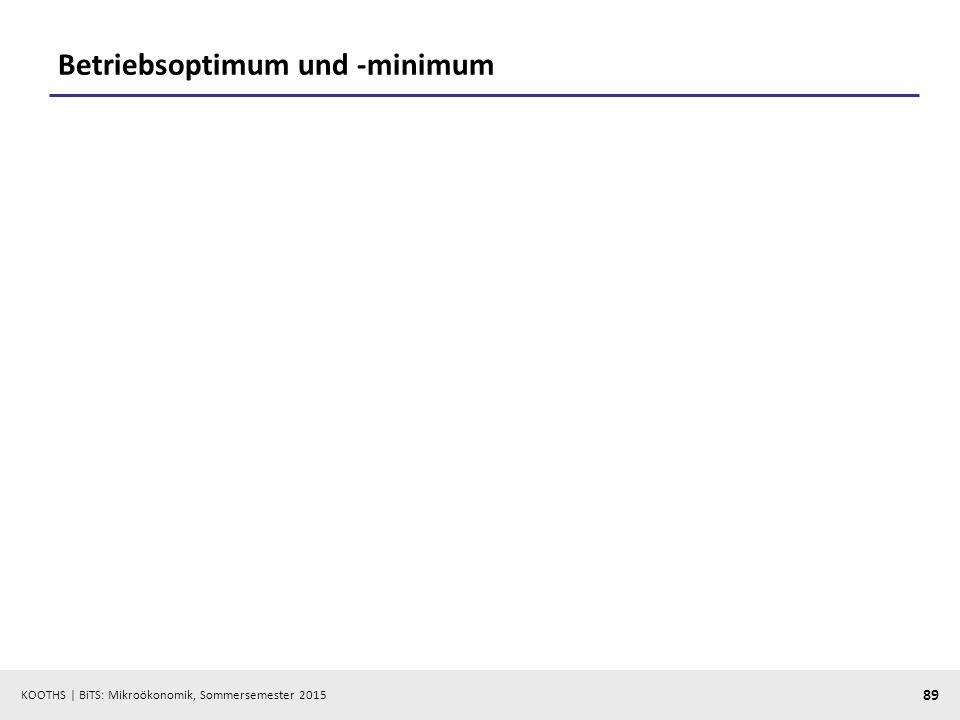 Betriebsoptimum und -minimum