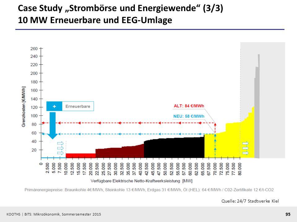 """Case Study """"Strombörse und Energiewende (3/3) 10 MW Erneuerbare und EEG-Umlage"""