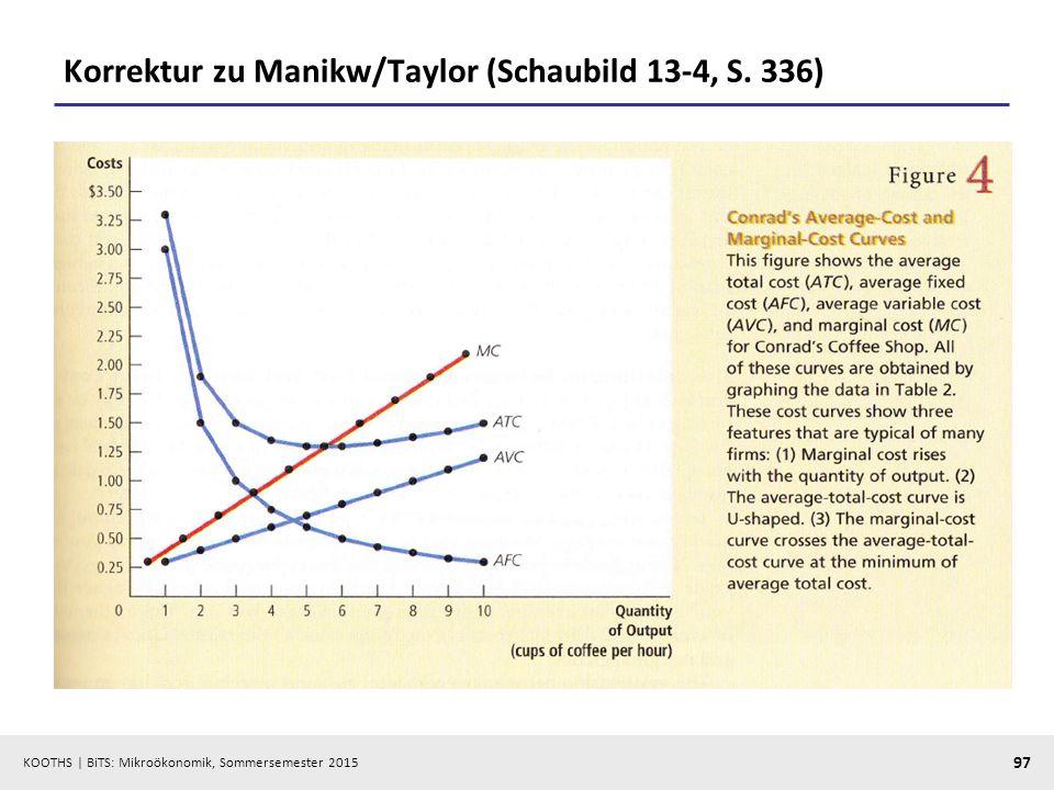 Korrektur zu Manikw/Taylor (Schaubild 13-4, S. 336)