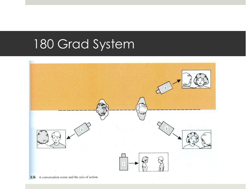 180 Grad System