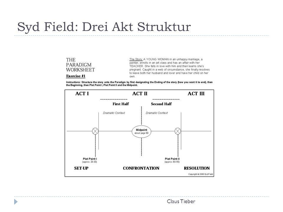 Syd Field: Drei Akt Struktur