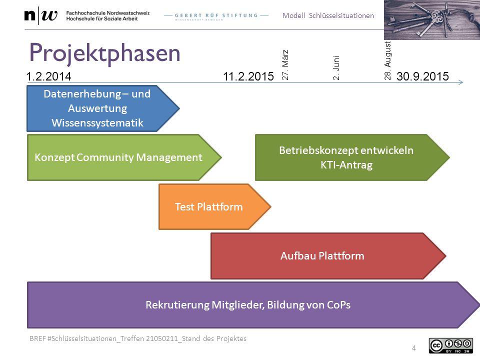 Projektphasen 28. August. 27. März. 2. Juni. 1.2.2014. 11.2.2015. 30.9.2015. Datenerhebung – und Auswertung Wissenssystematik.