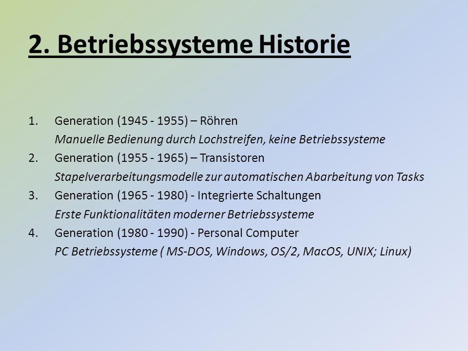 2. Betriebssysteme Historie