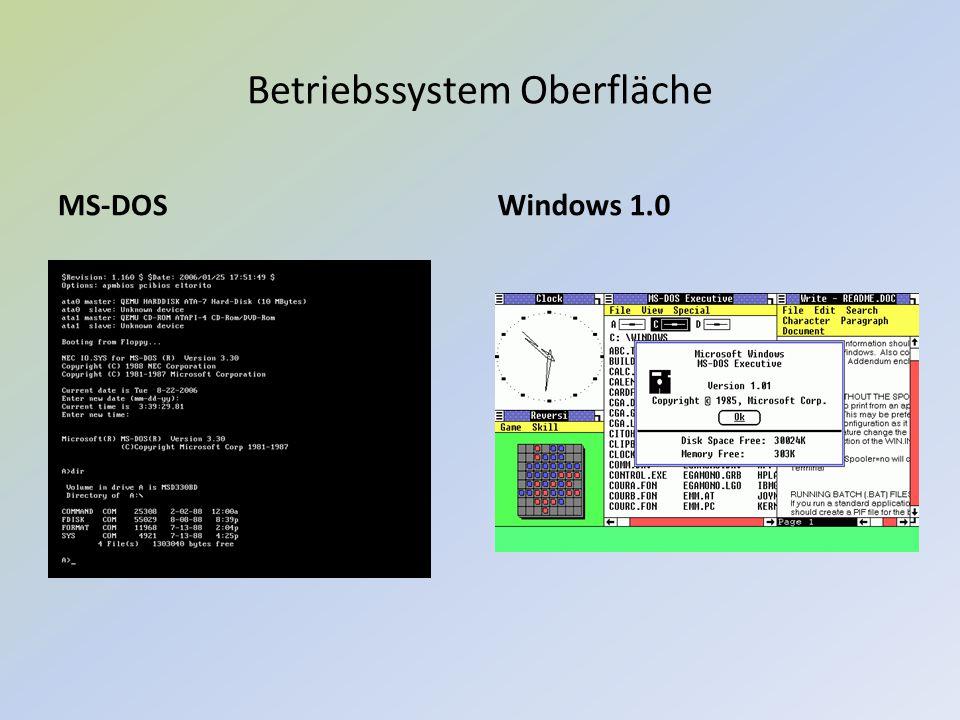 Betriebssystem Oberfläche