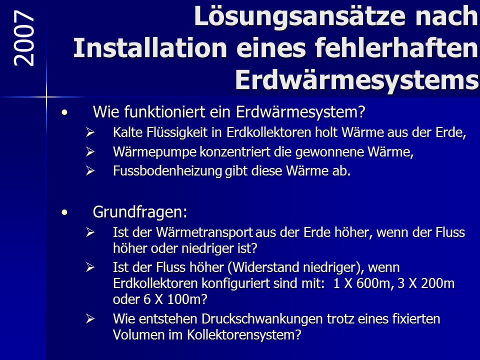 Lösungsansätze nach Installation eines fehlerhaften Erdwärmesystems