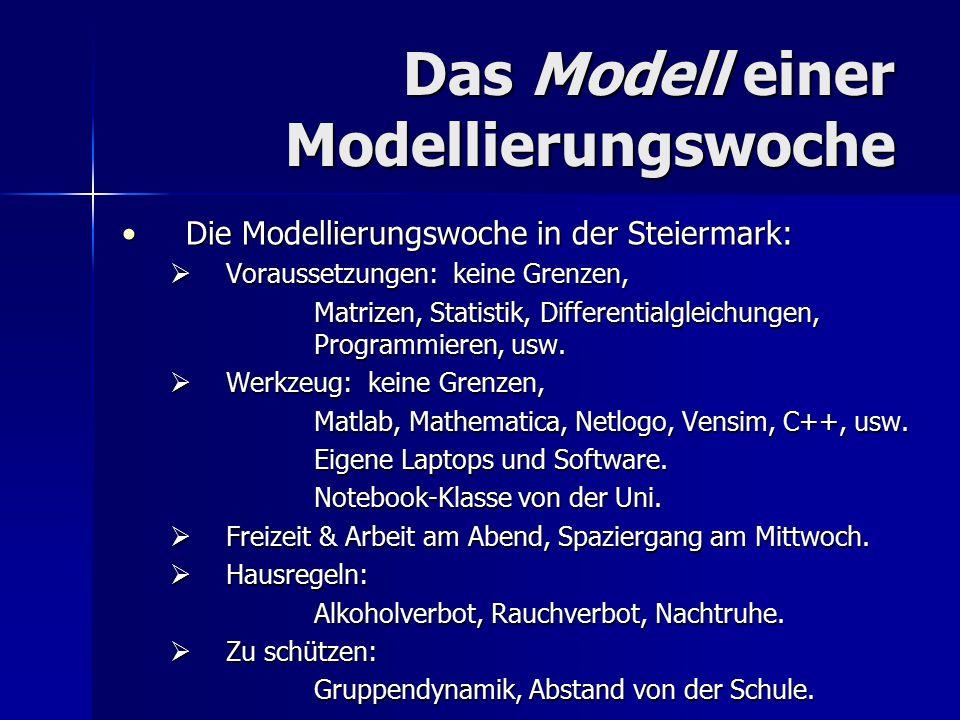 Das Modell einer Modellierungswoche