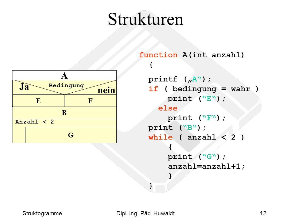 Strukturen A Ja nein function A(int anzahl) {