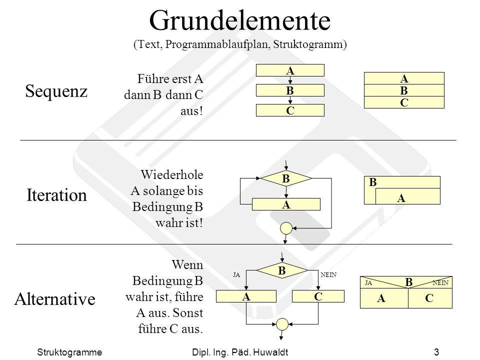 Grundelemente (Text, Programmablaufplan, Struktogramm)