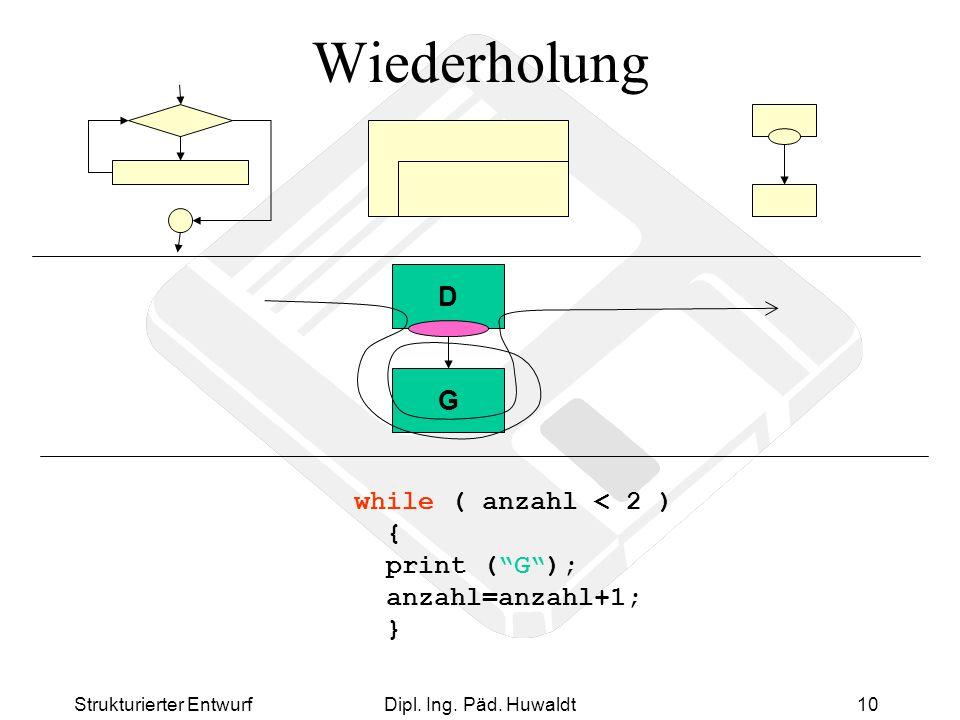Wiederholung D. G. while ( anzahl < 2 ) { print ( G ); anzahl=anzahl+1; } Strukturierter Entwurf.
