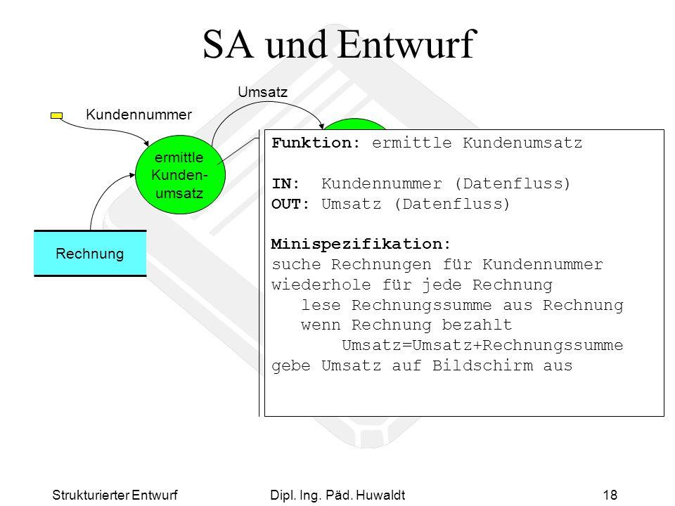 SA und Entwurf Funktion: ermittle Kundenumsatz