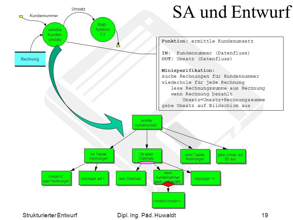 SA und Entwurf Strukturierter Entwurf Dipl. Ing. Päd. Huwaldt