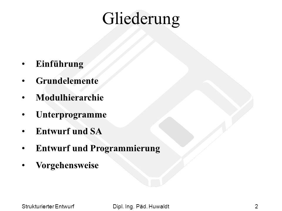 Gliederung Einführung Grundelemente Modulhierarchie Unterprogramme