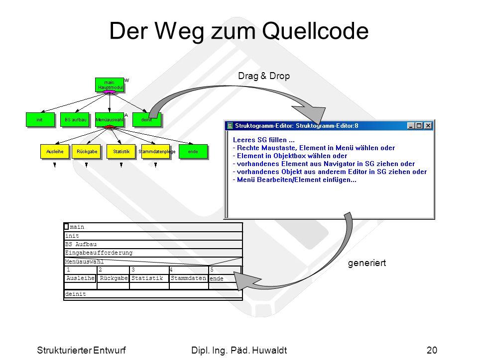 Der Weg zum Quellcode Drag & Drop generiert Strukturierter Entwurf