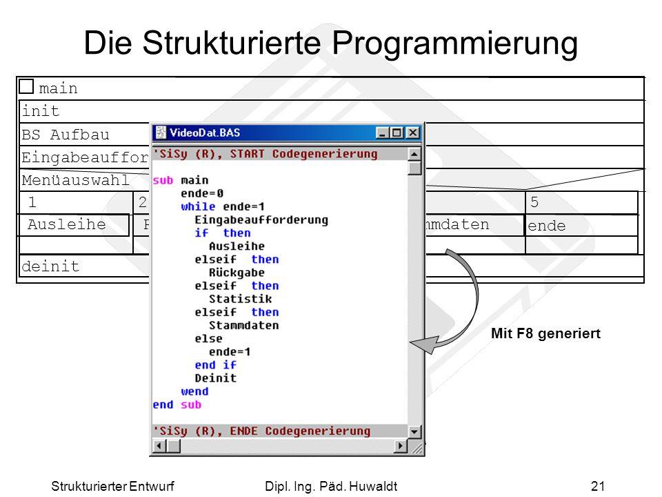 Die Strukturierte Programmierung