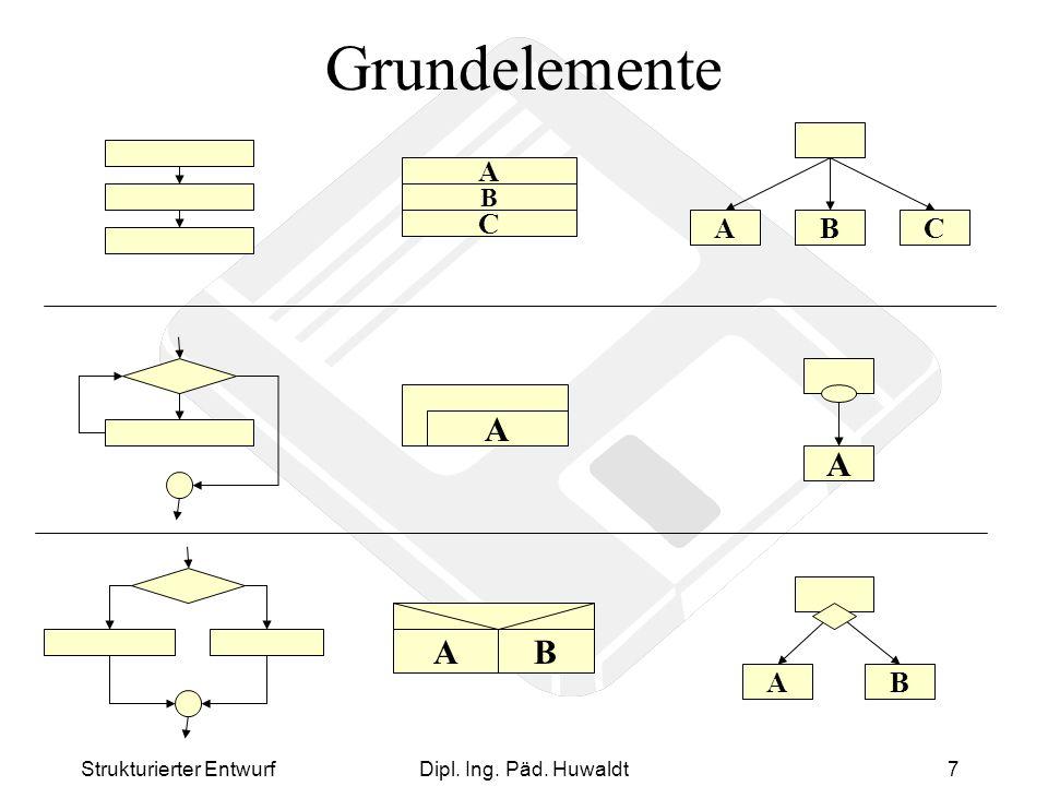 Grundelemente A A A B A C A B C A B B Strukturierter Entwurf