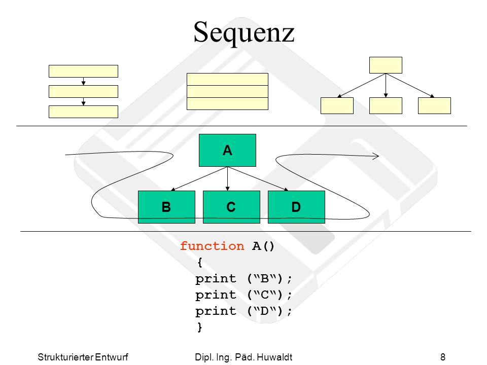 Sequenz A. B. C. D. function A() { print ( B ); print ( C ); print ( D ); } Strukturierter Entwurf.