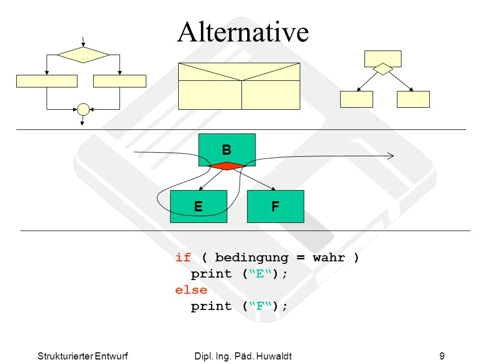 Alternative E. F. B. if ( bedingung = wahr ) print ( E ); else print ( F ); Strukturierter Entwurf.