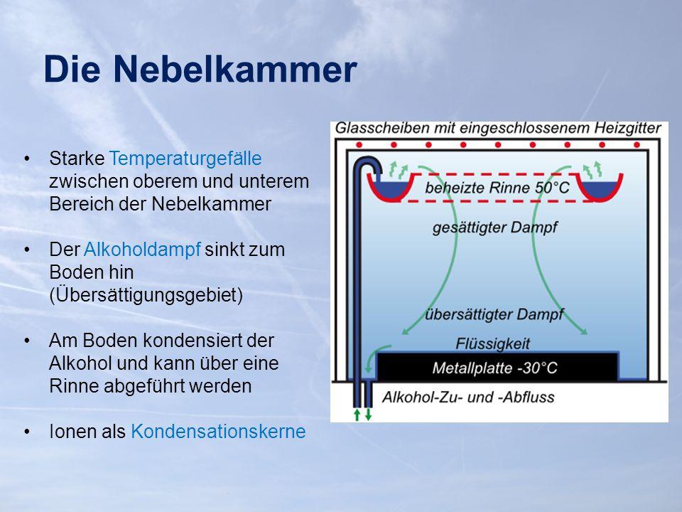 Die Nebelkammer Starke Temperaturgefälle zwischen oberem und unterem Bereich der Nebelkammer.