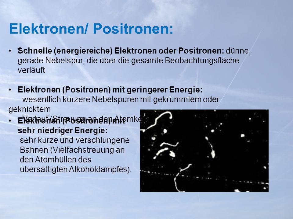 Elektronen/ Positronen: