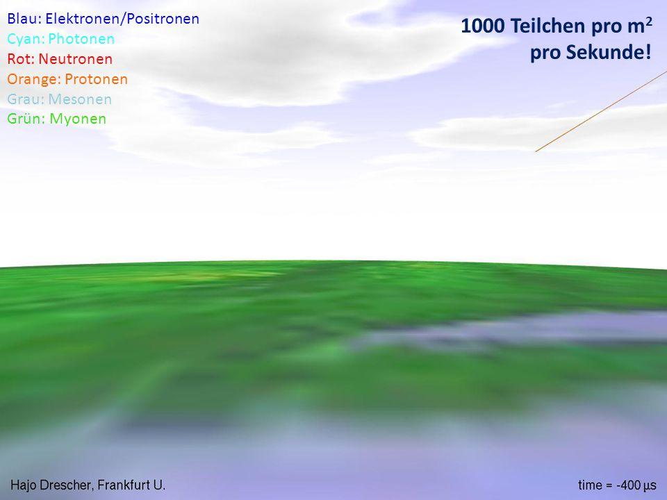 Martin Hawner | DPG Fortbildung Teilchenphysik