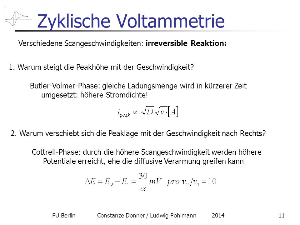 Zyklische Voltammetrie