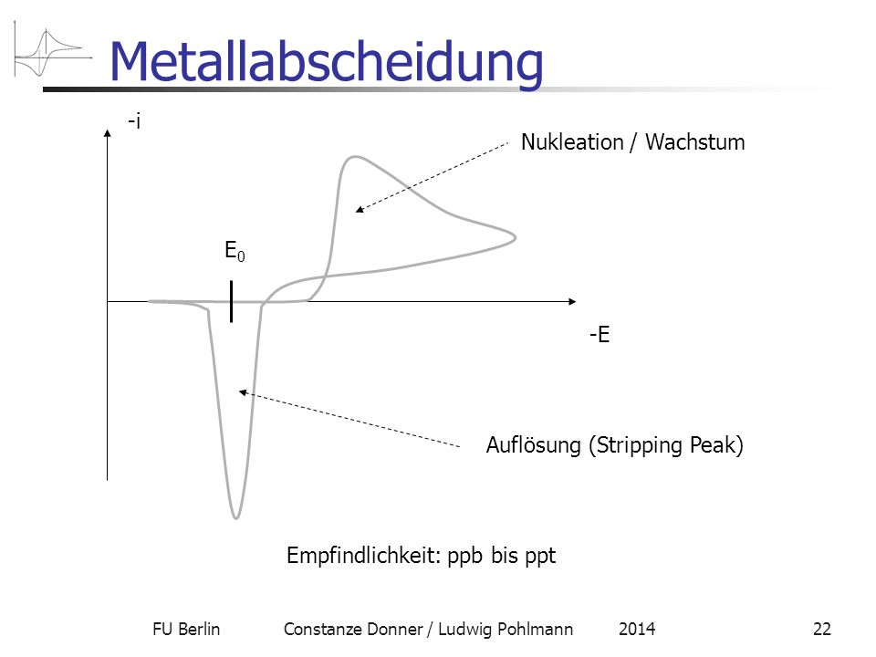 FU Berlin Constanze Donner / Ludwig Pohlmann 2014