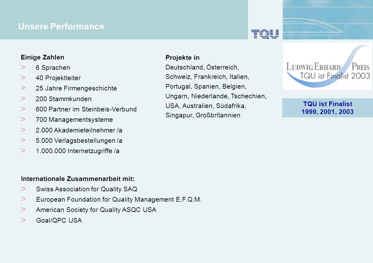 Unsere Performance Einige Zahlen. 6 Sprachen. 40 Projektleiter. 25 Jahre Firmengeschichte. 200 Stammkunden.