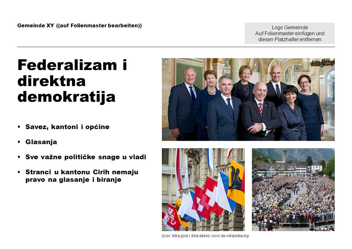 Federalizam i direktna demokratija