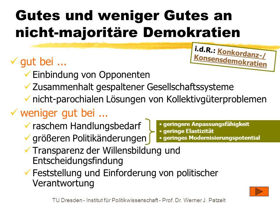 Gutes und weniger Gutes an nicht-majoritäre Demokratien