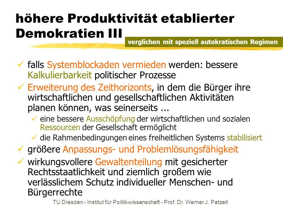 höhere Produktivität etablierter Demokratien III