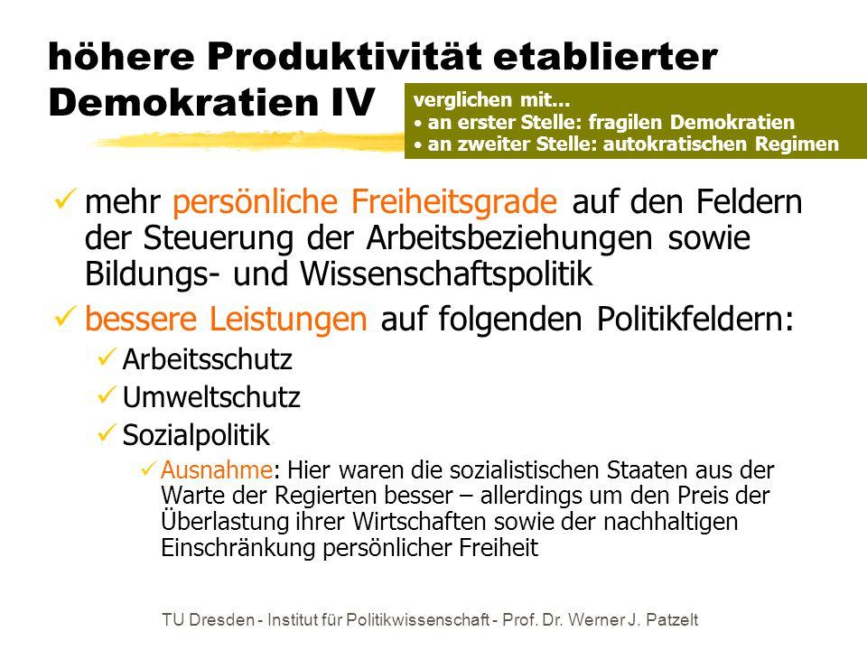 höhere Produktivität etablierter Demokratien IV