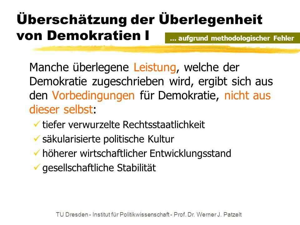 Überschätzung der Überlegenheit von Demokratien I