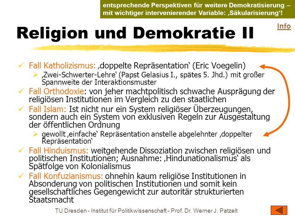 Religion und Demokratie II