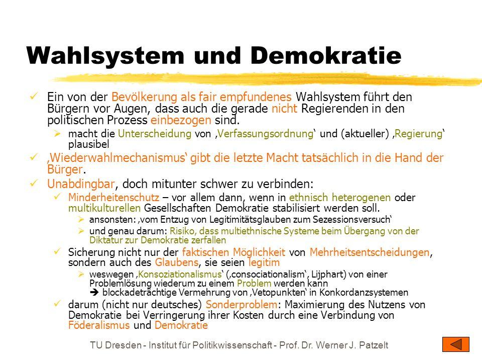 Wahlsystem und Demokratie