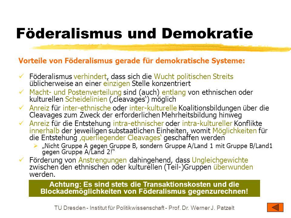 Föderalismus und Demokratie