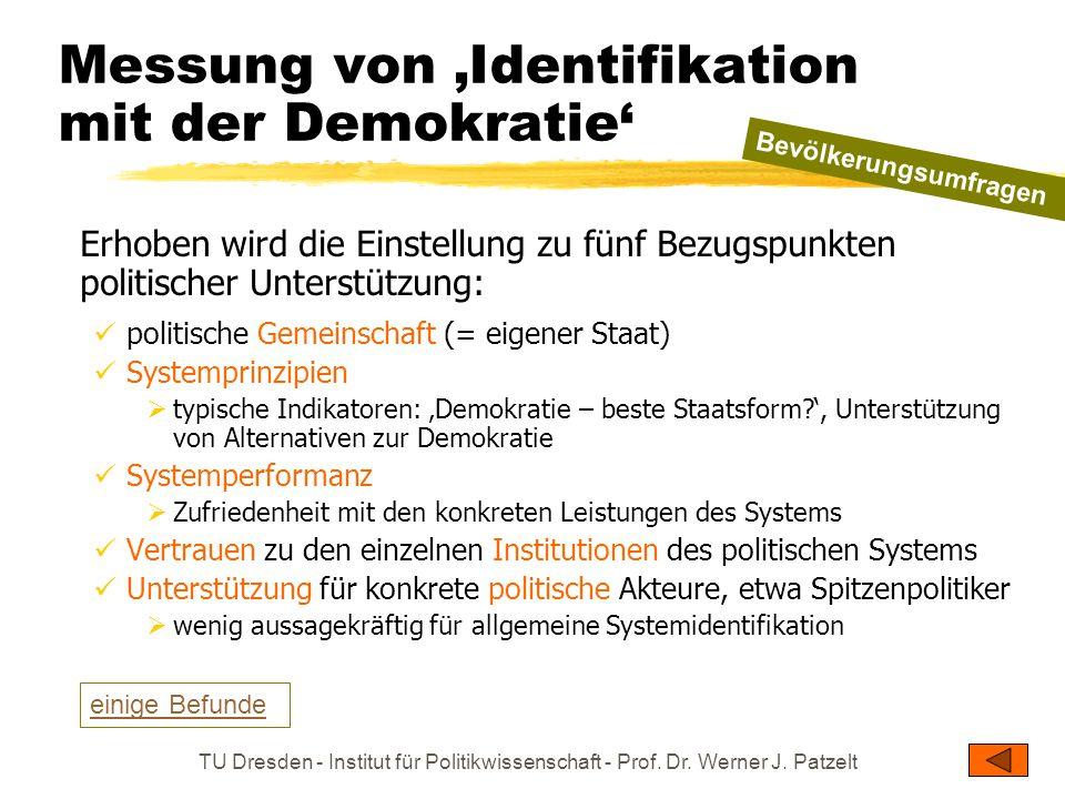 Messung von 'Identifikation mit der Demokratie'